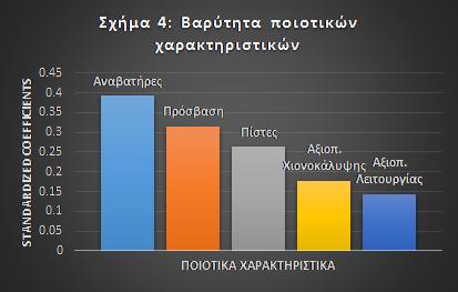 %ce%a3%cf%87%ce%b7%ce%bc%ce%b1-4