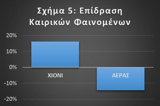%ce%a3%cf%87%ce%b7%ce%bc%ce%b1-5-16